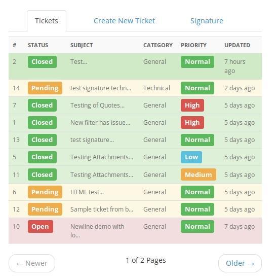Le support auprès de vos clients facilité grâce à WordPress