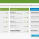 Plugin commentaire Wordpress Jetpack