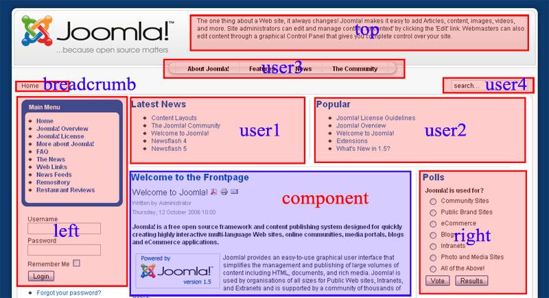 afficher la position des module sur Joomla